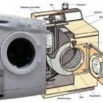 Tips Membeli Mesin Dryer Laundry