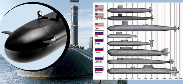 Kapal Selam Terbesar Produksi Typhoon