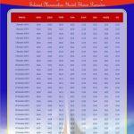 Jadwal Imsakiyah 1439 Ramadan 2018 - Kota Padang Sumatera Barat